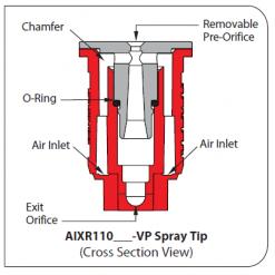 AIXR Cross Section Diagram