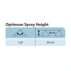 AIXR Optimum Spray Height