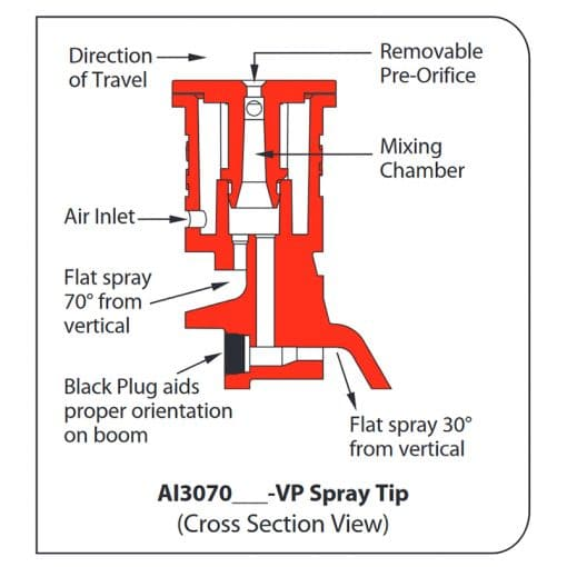 AI3070 Air Induction Dual Pattern Flat Spray Tip Cross Section Diagram