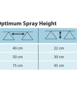AI3070 Air Induction Dual Pattern Flat Spray Tip Optimum Spray Height Chart