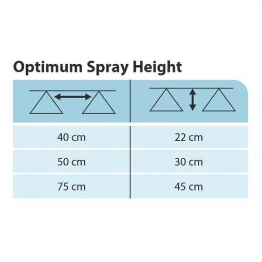 AI3070 Air Induction Dual Pattern Flat Spray Tip Optimum Spray Height Chart