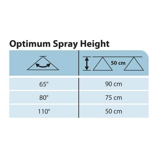 TJ60 Optimum Spray Height
