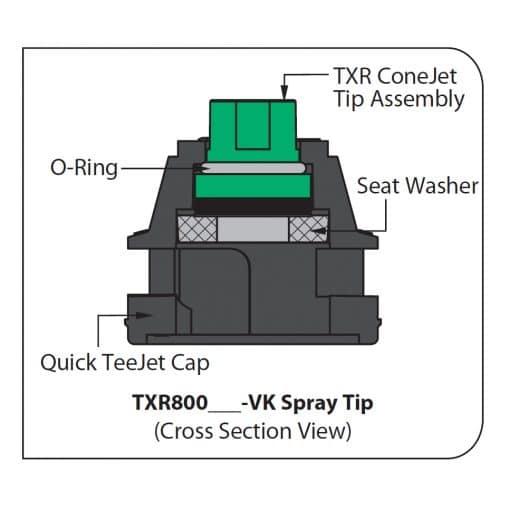TXR ConeJet Hollow Cone Spray Tips Cross Section Diagram