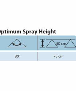 TXR ConeJet Hollow Cone Spray Tips Optimum Spray Height
