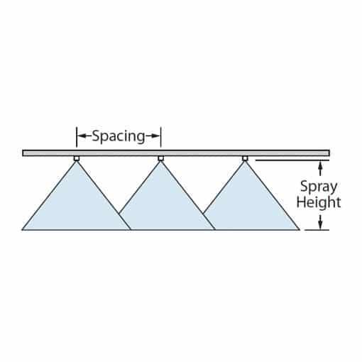 TXR ConeJet Hollow Cone Spray Tips Spacing Diagram